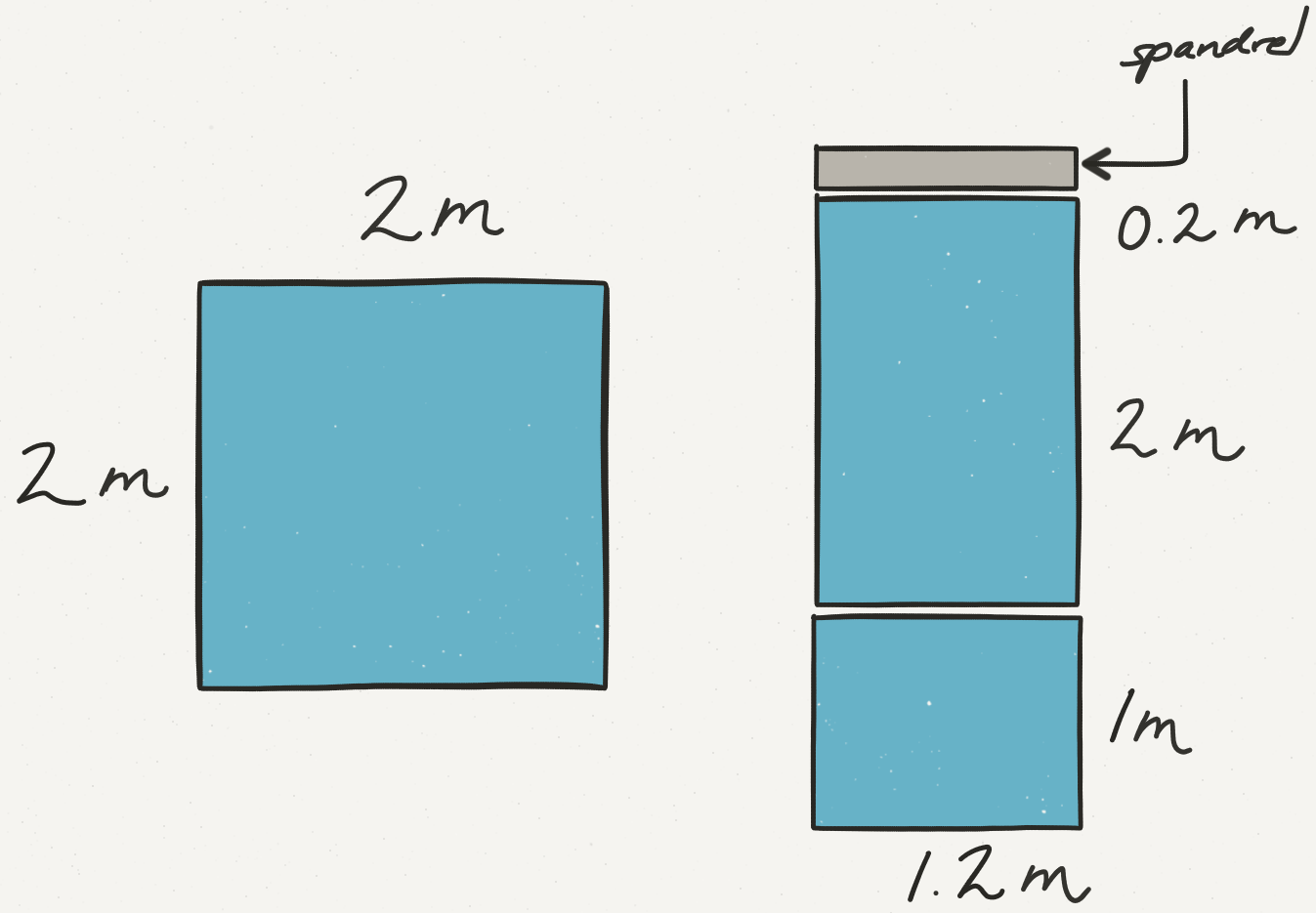 Window sizes with spandrel